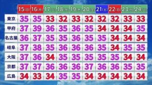 46db9cfds